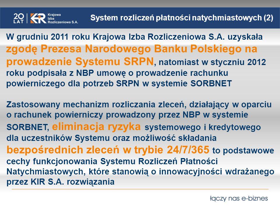 System rozliczeń płatności natychmiastowych (2)