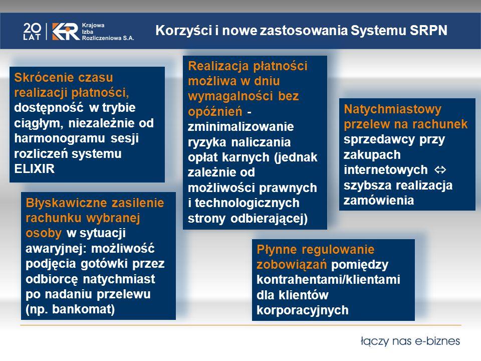 Korzyści i nowe zastosowania Systemu SRPN
