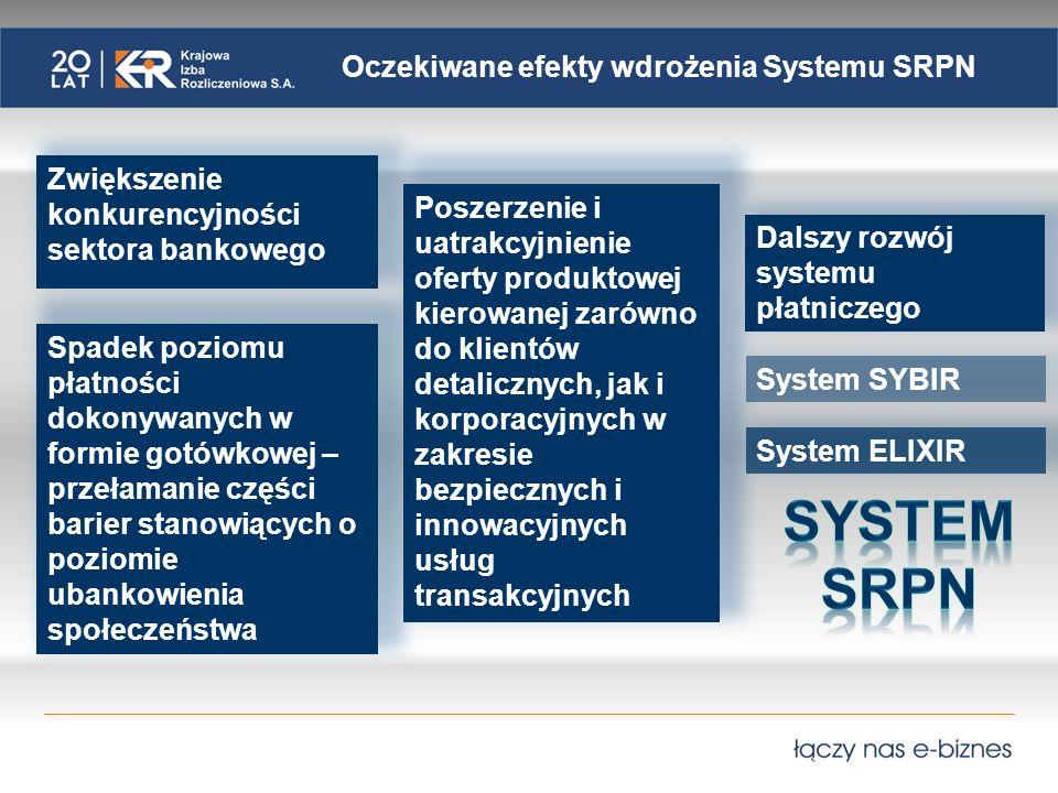 Oczekiwane efekty wdrożenia Systemu SRPN
