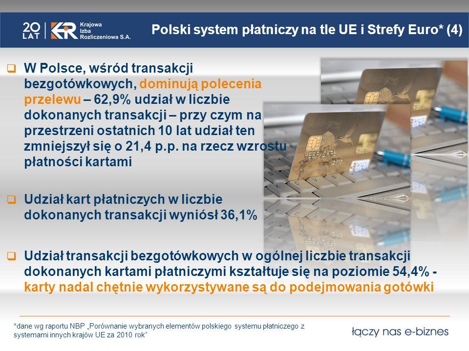 Polski system płatniczy na tle UE i Strefy Euro* (4)