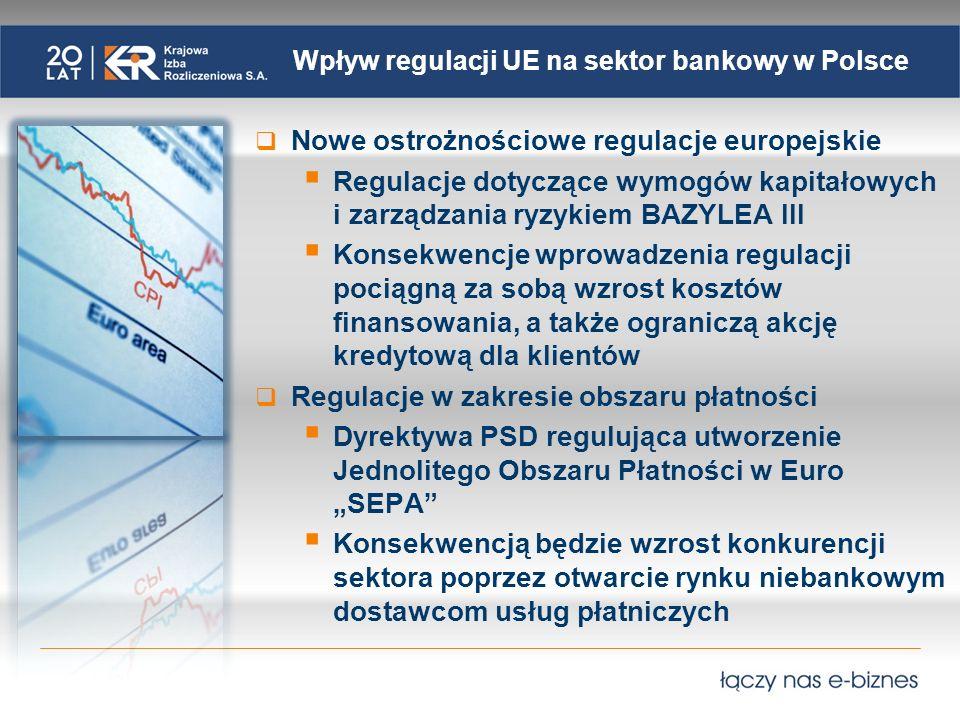 Wpływ regulacji UE na sektor bankowy w Polsce