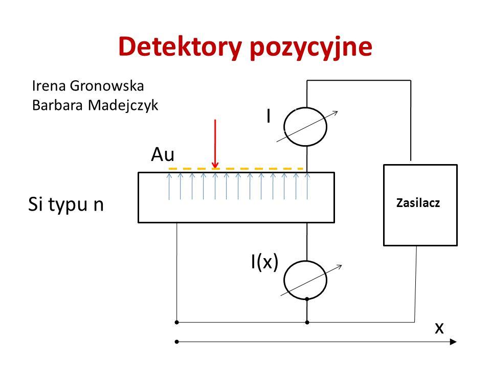 Detektory pozycyjne I Au Si typu n I(x) x Irena Gronowska