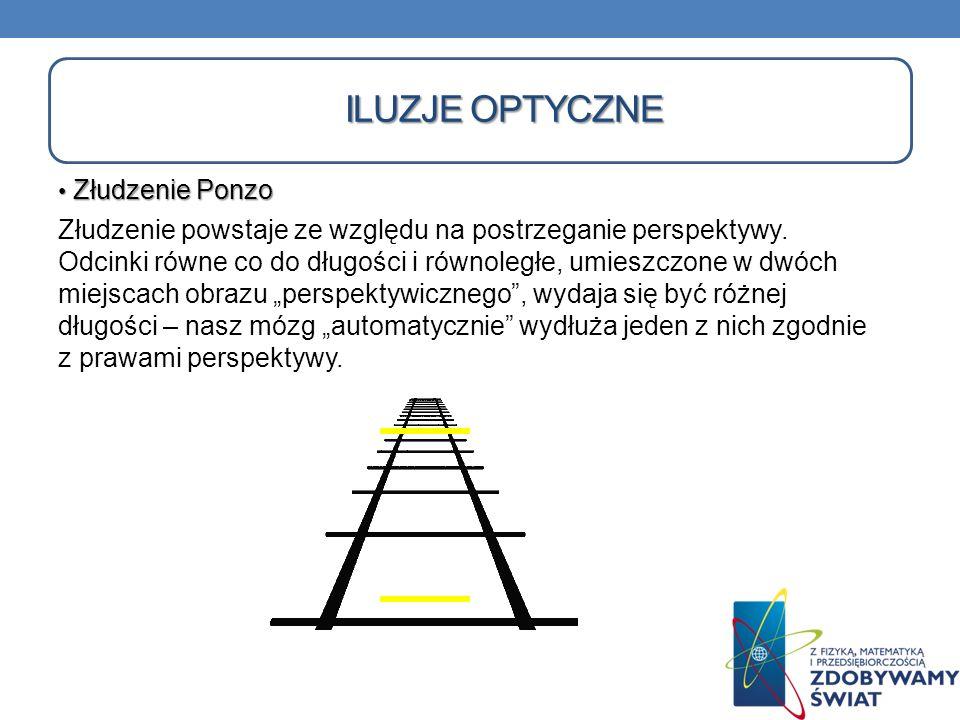Iluzje optyczne Złudzenie Ponzo