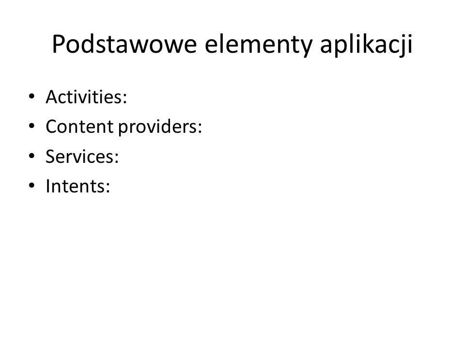 Podstawowe elementy aplikacji