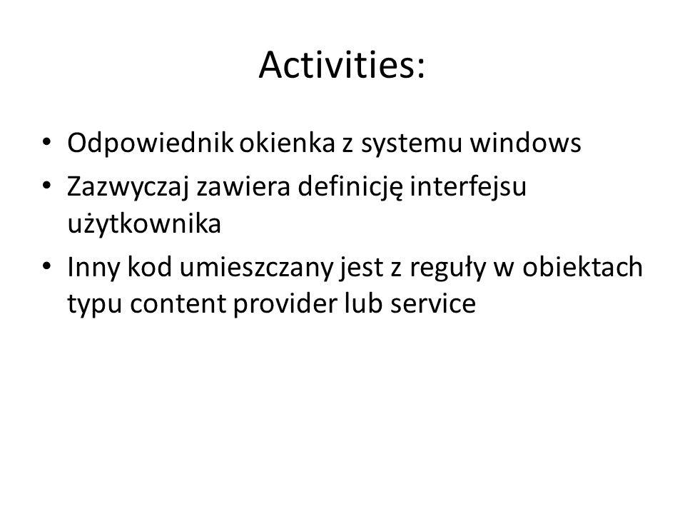 Activities: Odpowiednik okienka z systemu windows