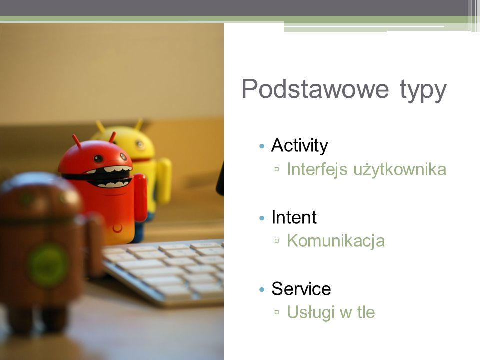 Podstawowe typy Activity Intent Service Interfejs użytkownika