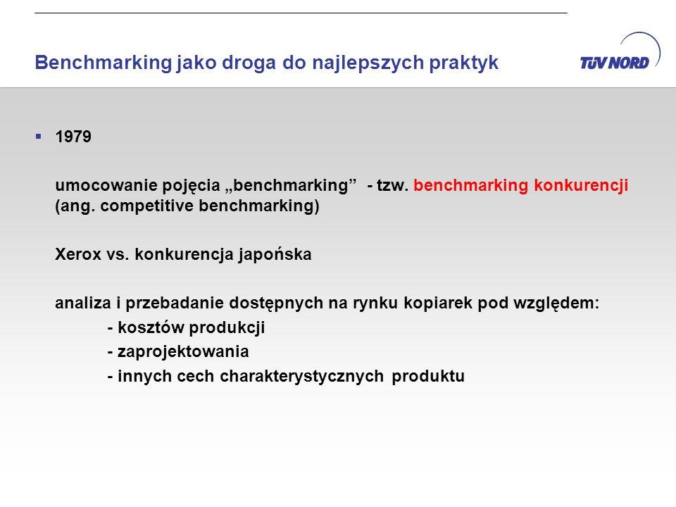 Benchmarking jako droga do najlepszych praktyk