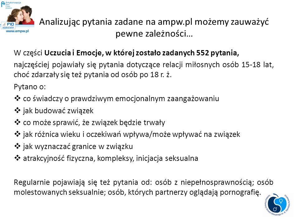 Analizując pytania zadane na ampw.pl możemy zauważyć pewne zależności…