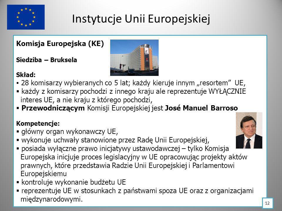 Instytucje Unii Europejskiej