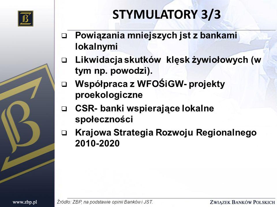 STYMULATORY 3/3 Powiązania mniejszych jst z bankami lokalnymi