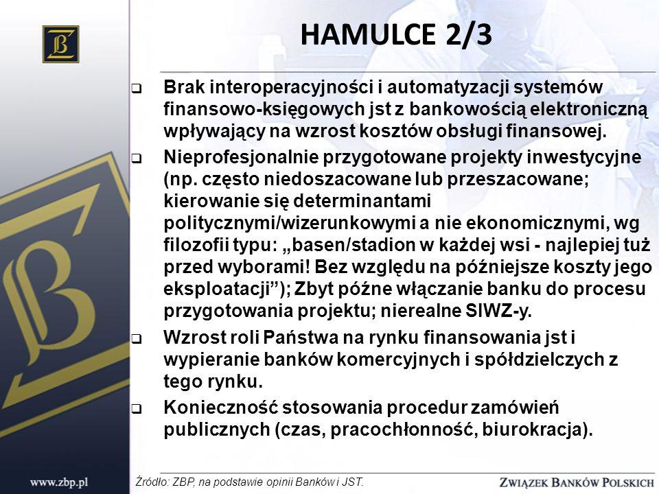 HAMULCE 2/3