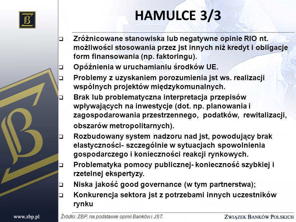 HAMULCE 3/3