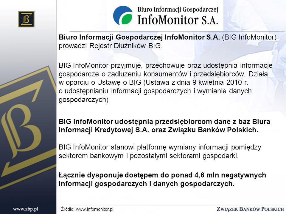 Biuro Informacji Gospodarczej InfoMonitor S. A