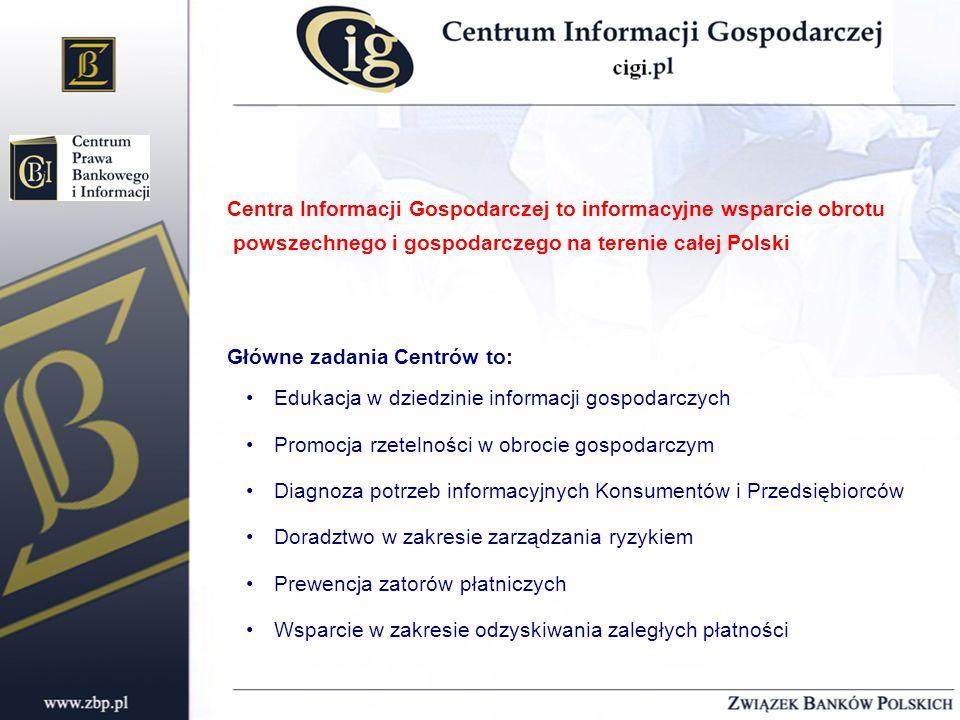 Centra Informacji Gospodarczej to informacyjne wsparcie obrotu