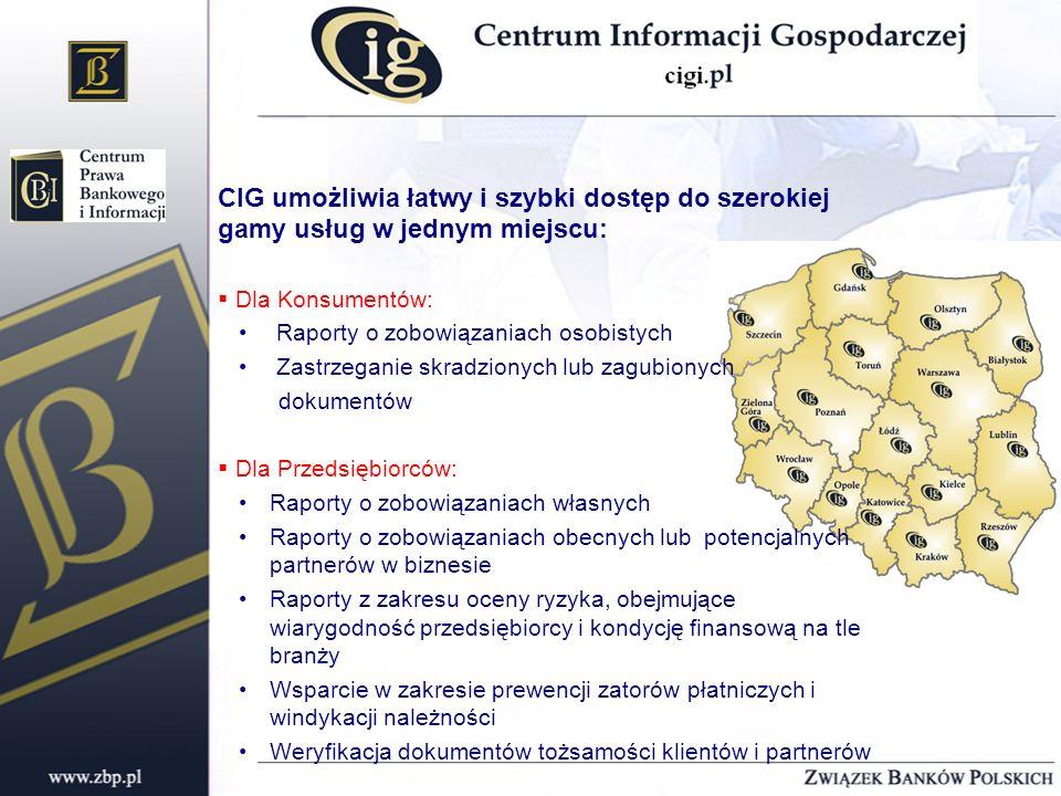 CIG umożliwia łatwy i szybki dostęp do szerokiej gamy usług w jednym miejscu: