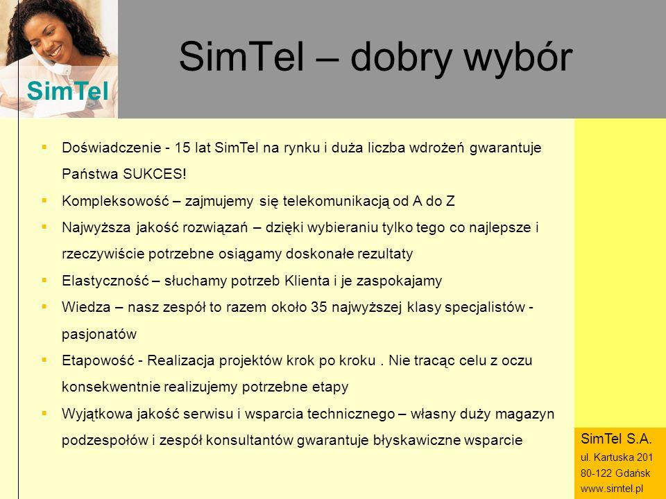 SimTel – dobry wybór Doświadczenie - 15 lat SimTel na rynku i duża liczba wdrożeń gwarantuje Państwa SUKCES!