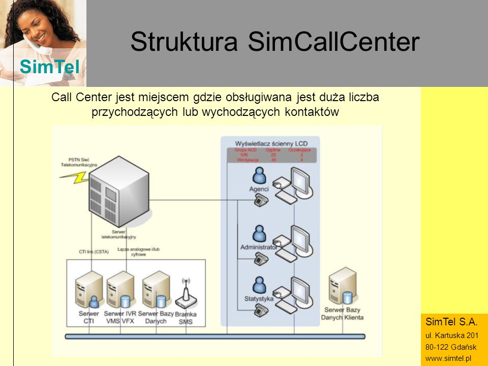 Struktura SimCallCenter