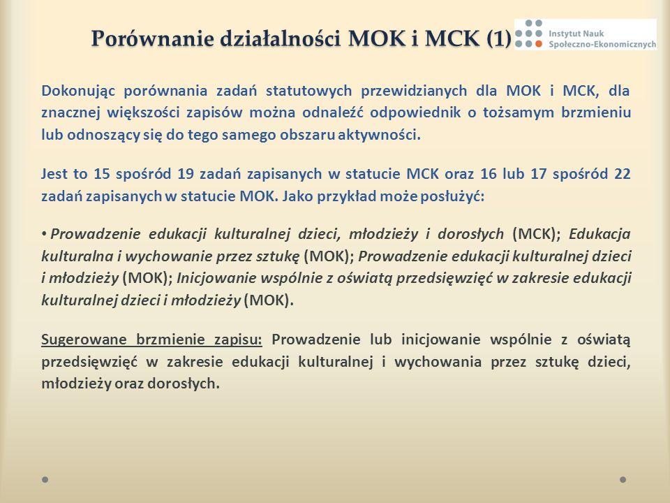 Porównanie działalności MOK i MCK (1)