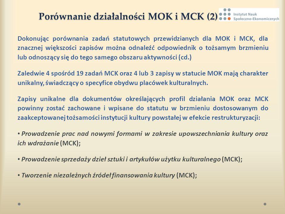Porównanie działalności MOK i MCK (2)