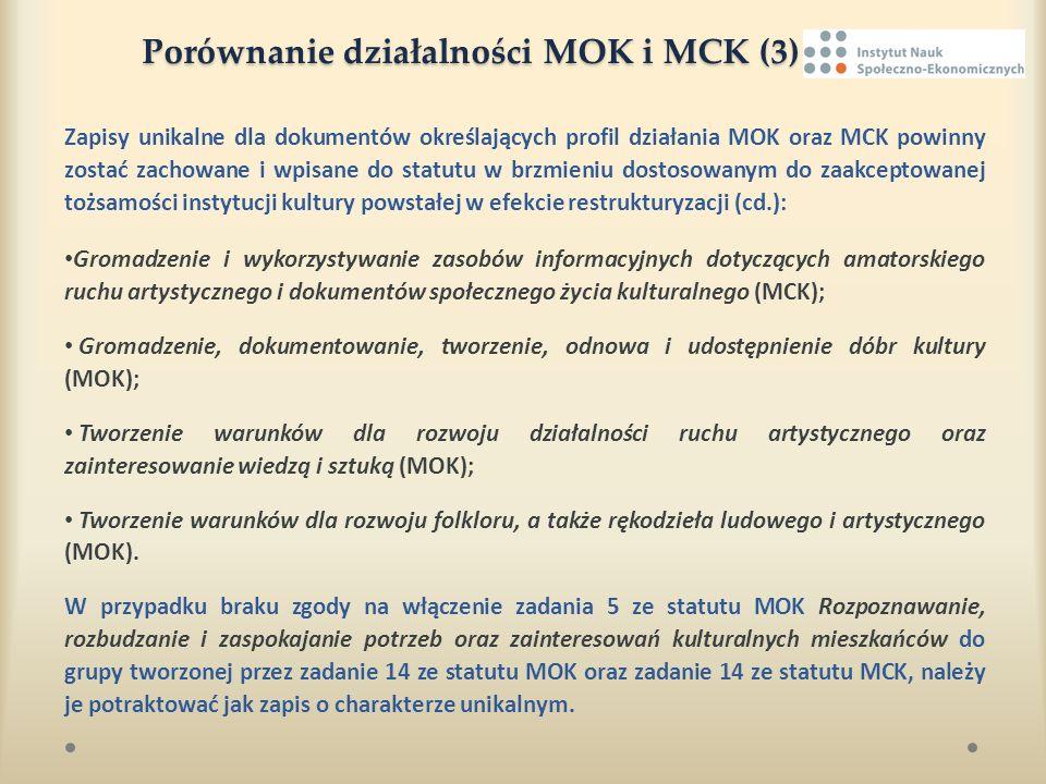 Porównanie działalności MOK i MCK (3)