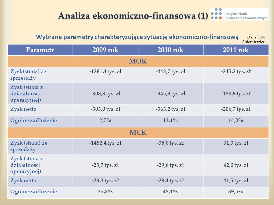 Analiza ekonomiczno-finansowa (1)