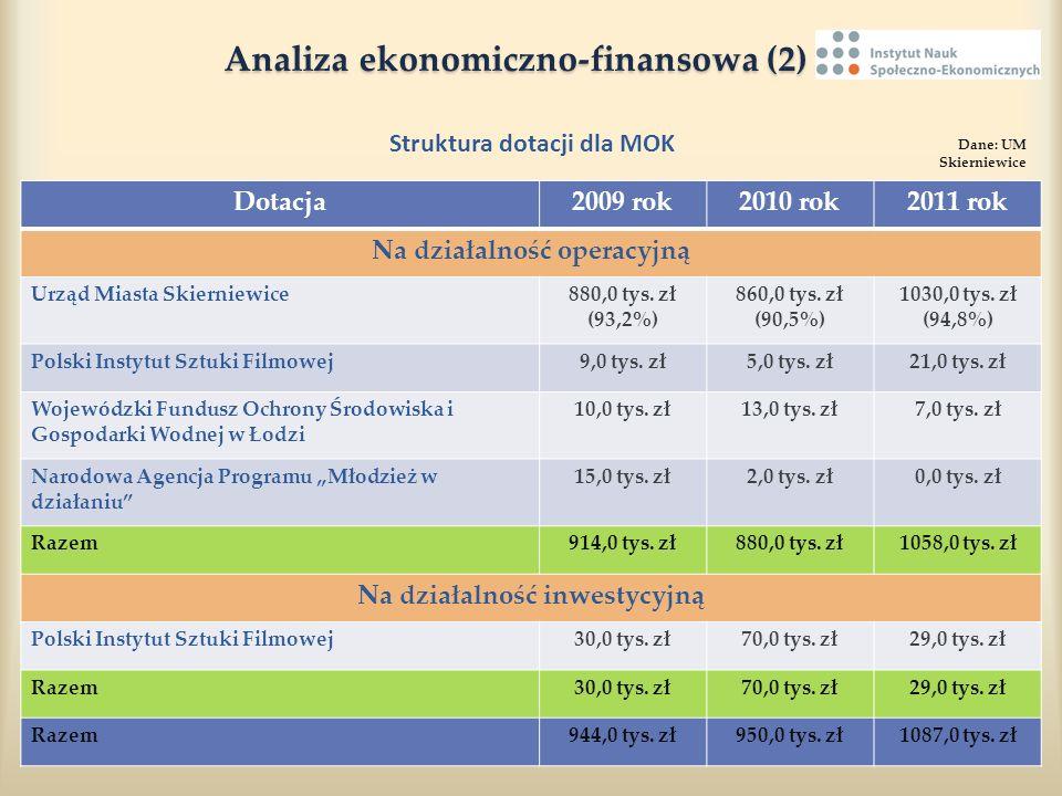Analiza ekonomiczno-finansowa (2)