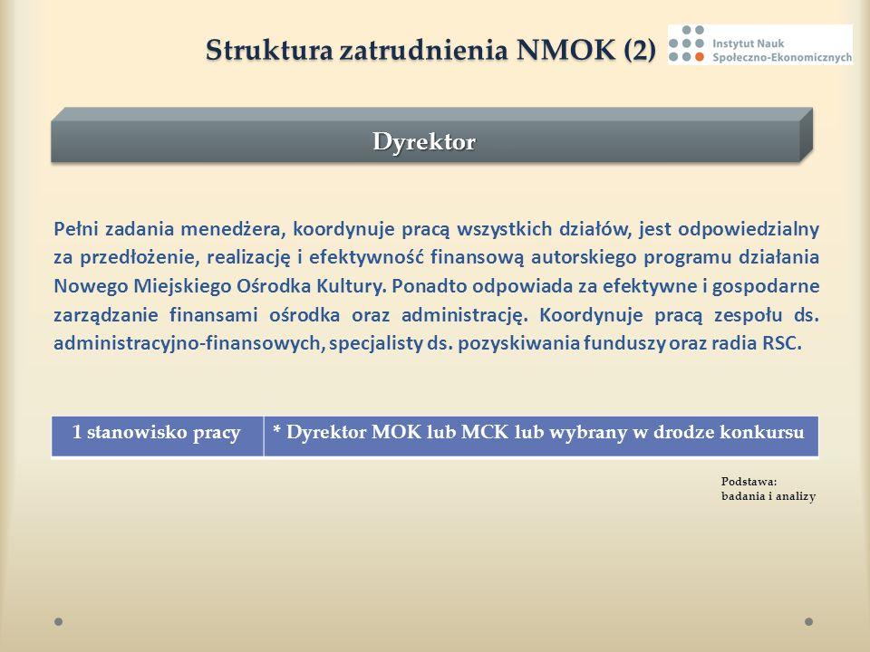 Struktura zatrudnienia NMOK (2)