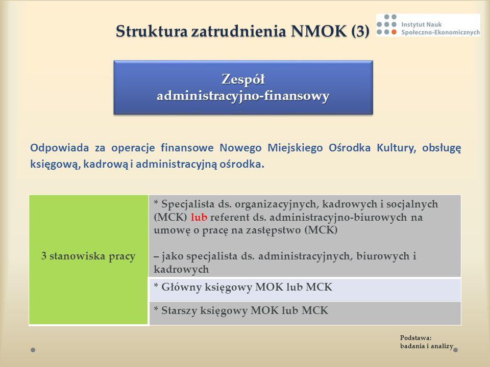 Struktura zatrudnienia NMOK (3)