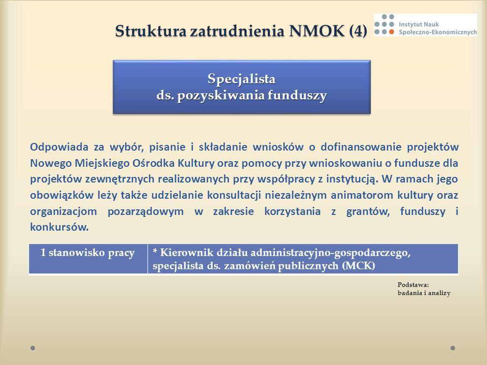 Struktura zatrudnienia NMOK (4)