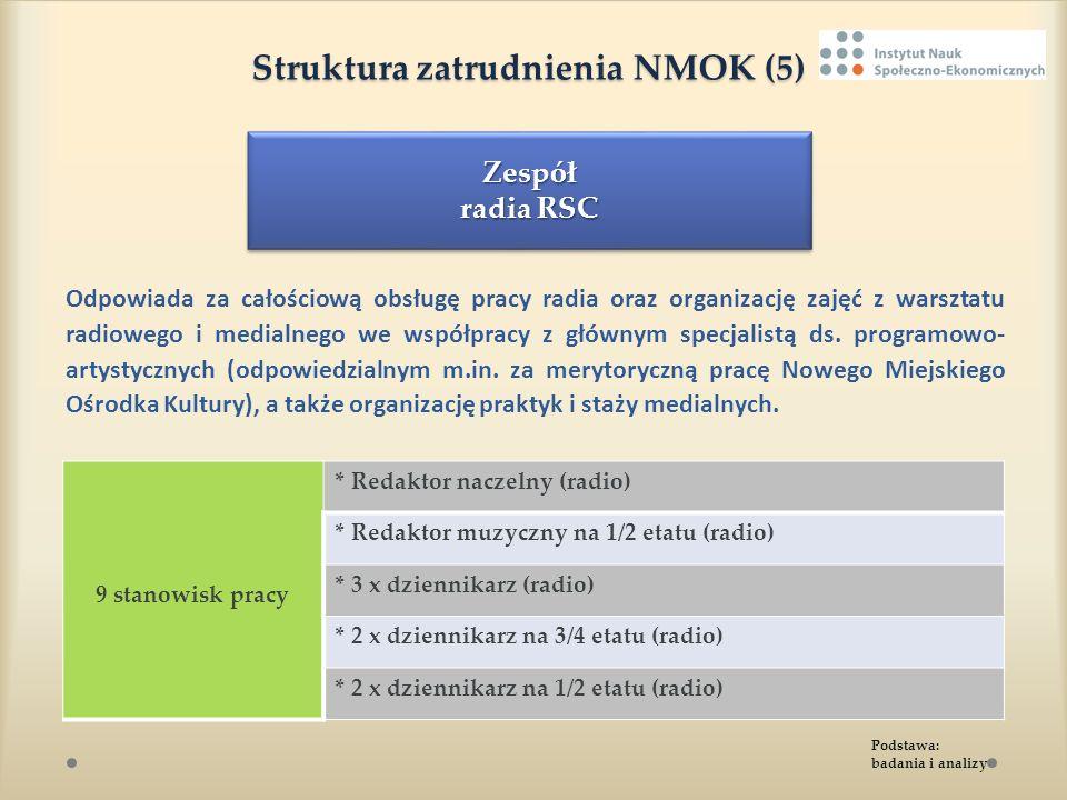 Struktura zatrudnienia NMOK (5)