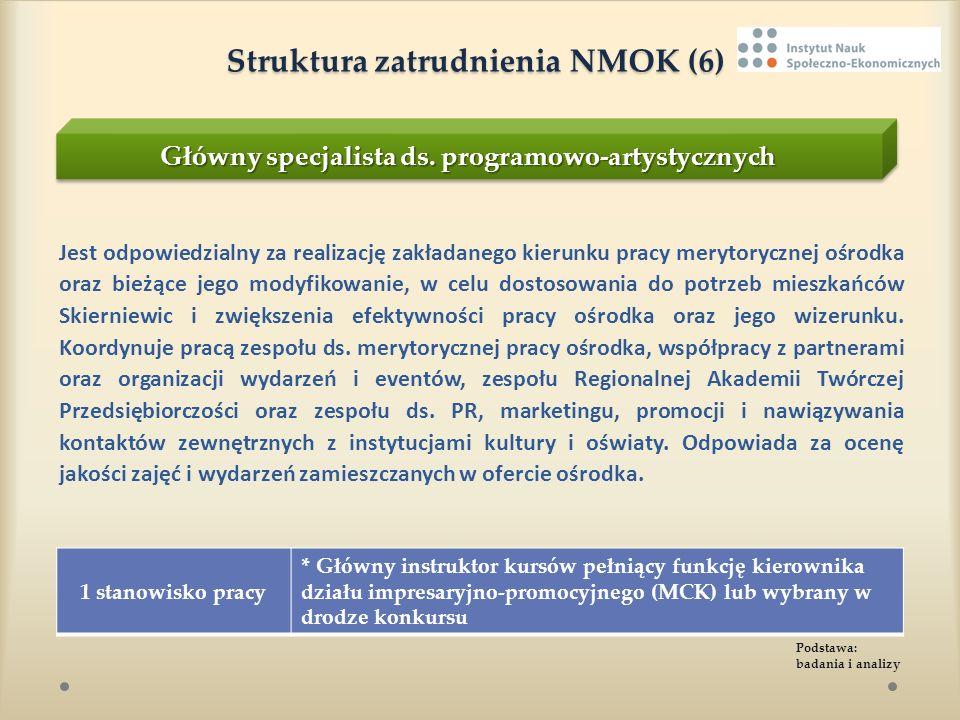 Struktura zatrudnienia NMOK (6)