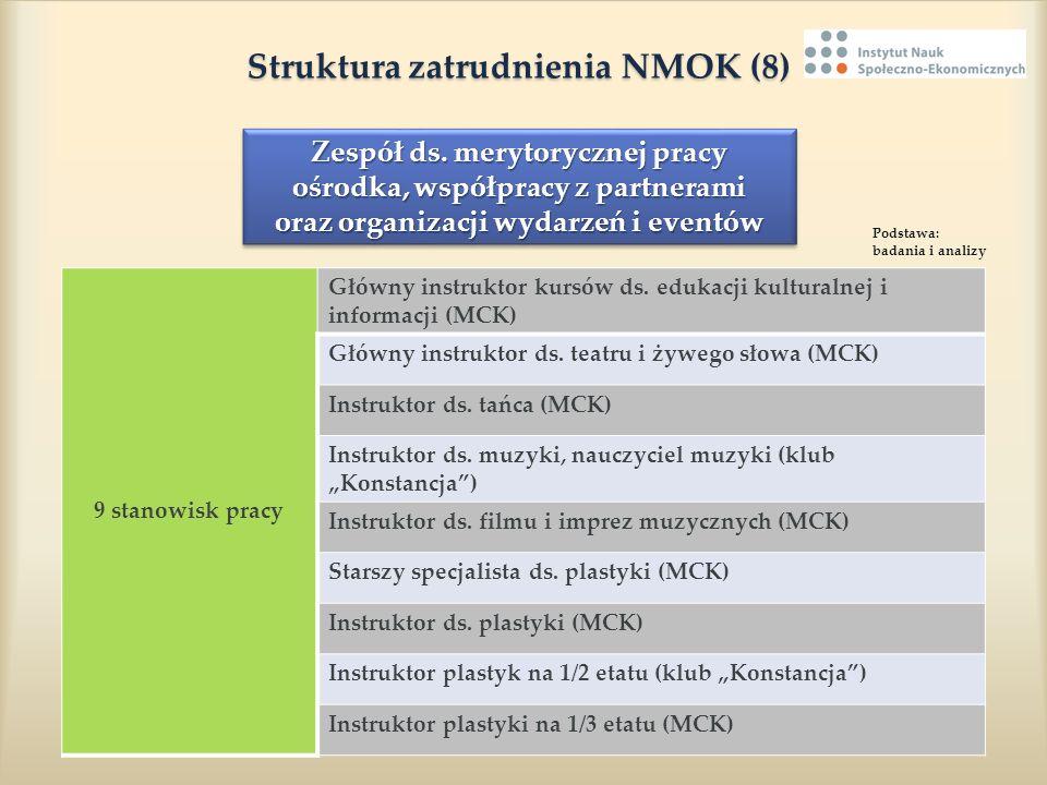 Struktura zatrudnienia NMOK (8)