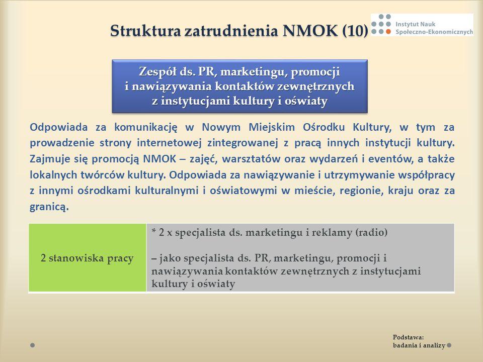 Struktura zatrudnienia NMOK (10)