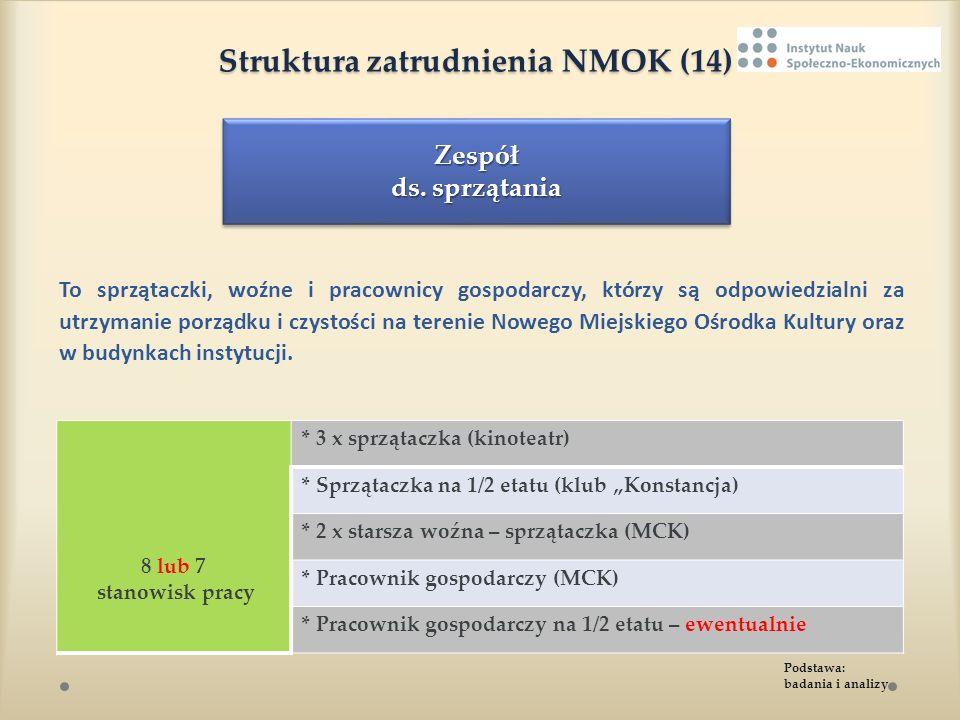 Struktura zatrudnienia NMOK (14)