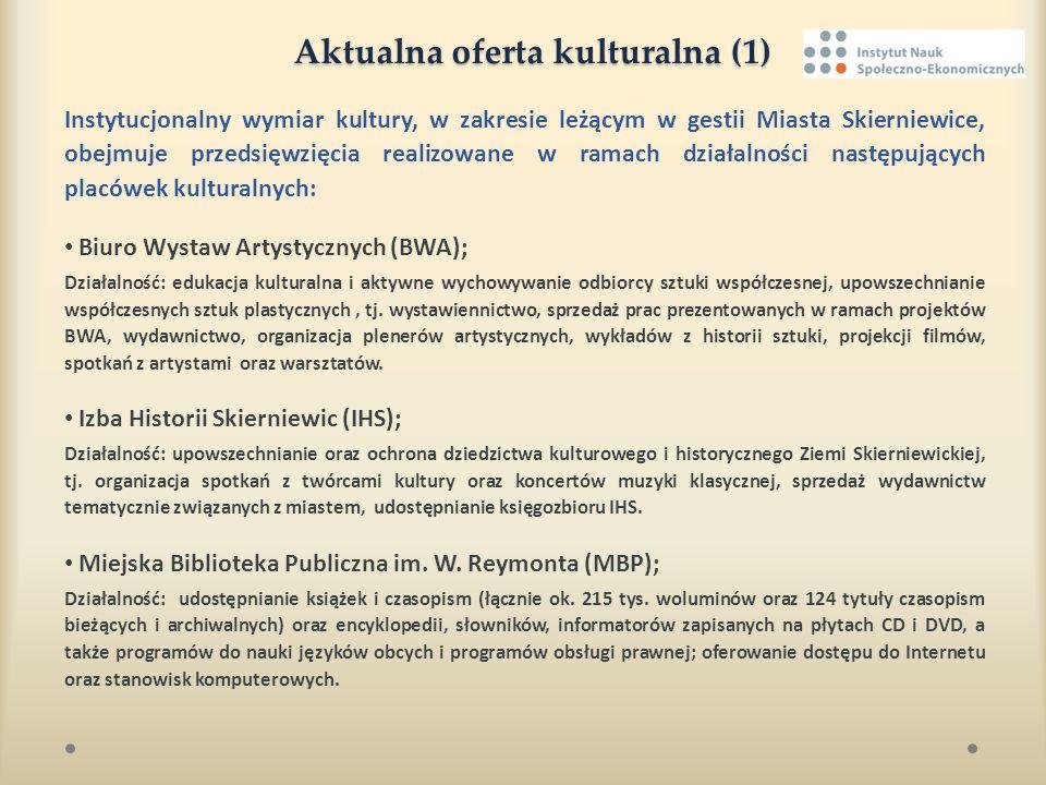 Aktualna oferta kulturalna (1)