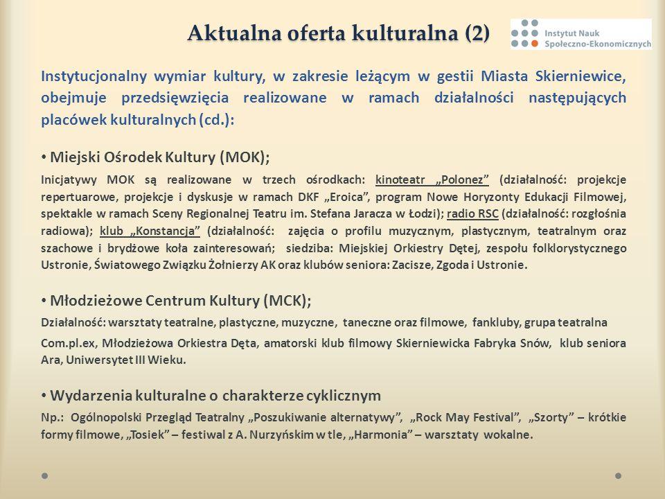 Aktualna oferta kulturalna (2)