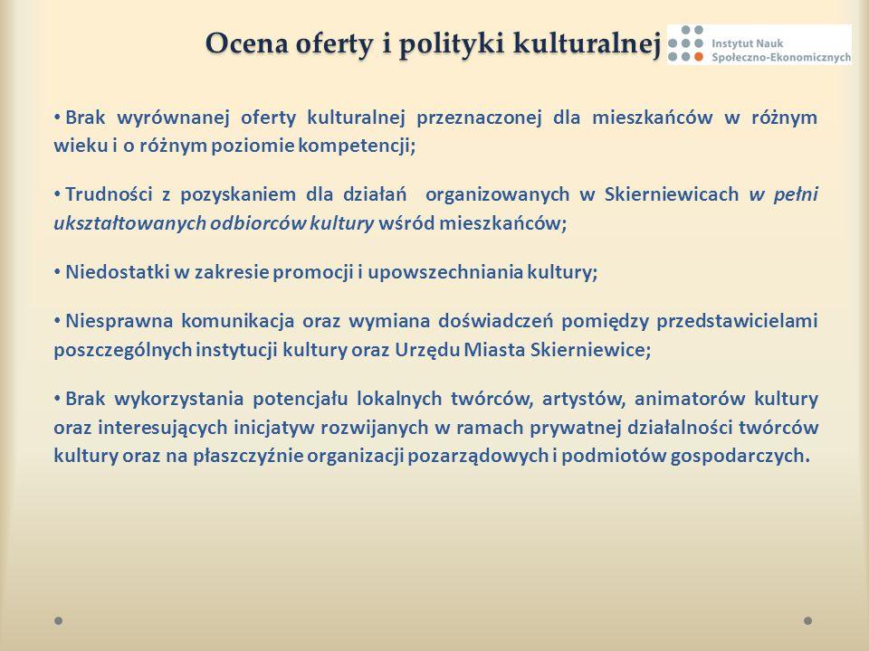 Ocena oferty i polityki kulturalnej