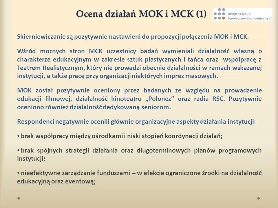 Ocena działań MOK i MCK (1)