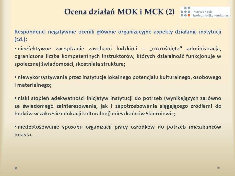 Ocena działań MOK i MCK (2)