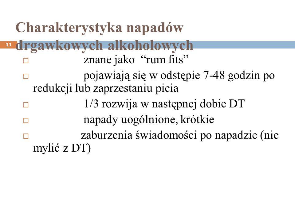 Charakterystyka napadów drgawkowych alkoholowych