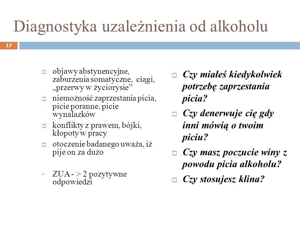 Diagnostyka uzależnienia od alkoholu