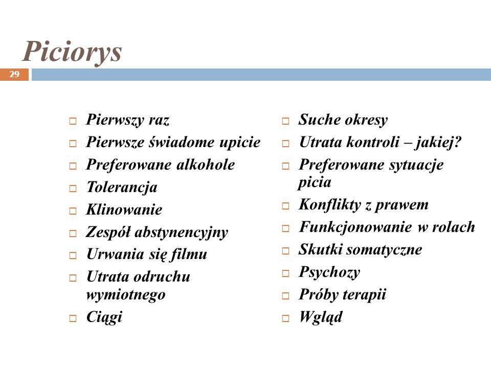 Piciorys Pierwszy raz Pierwsze świadome upicie Preferowane alkohole