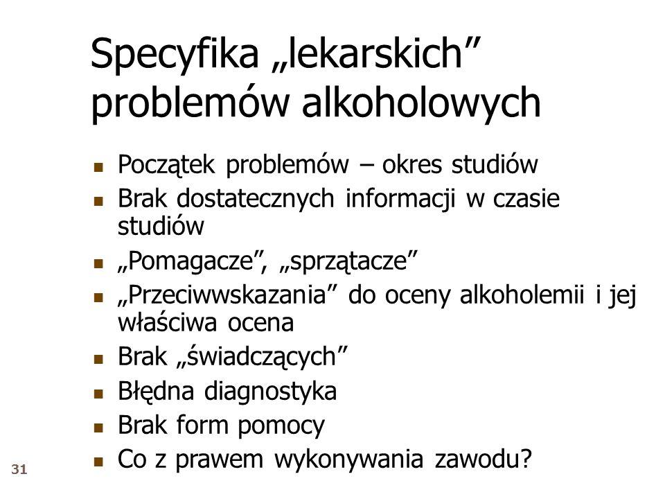 """Specyfika """"lekarskich problemów alkoholowych"""