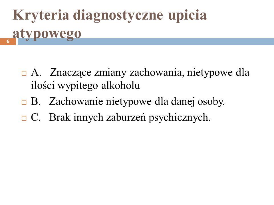 Kryteria diagnostyczne upicia atypowego