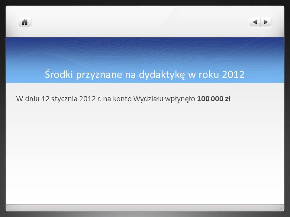 Środki przyznane na dydaktykę w roku 2012