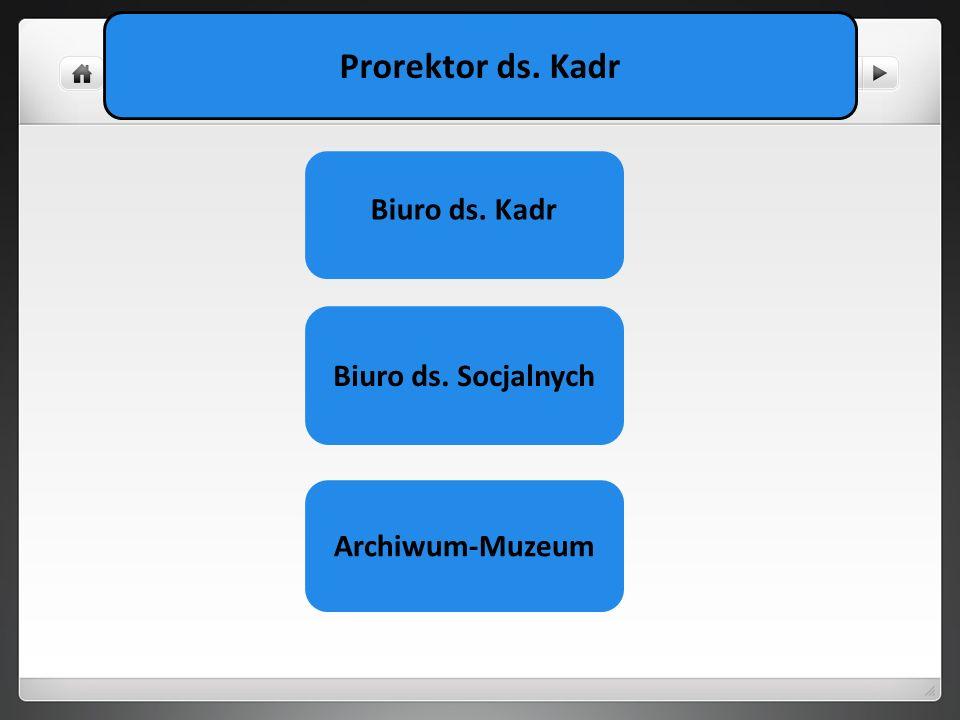 Prorektor ds. Kadr Biuro ds. Kadr Biuro ds. Socjalnych Archiwum-Muzeum