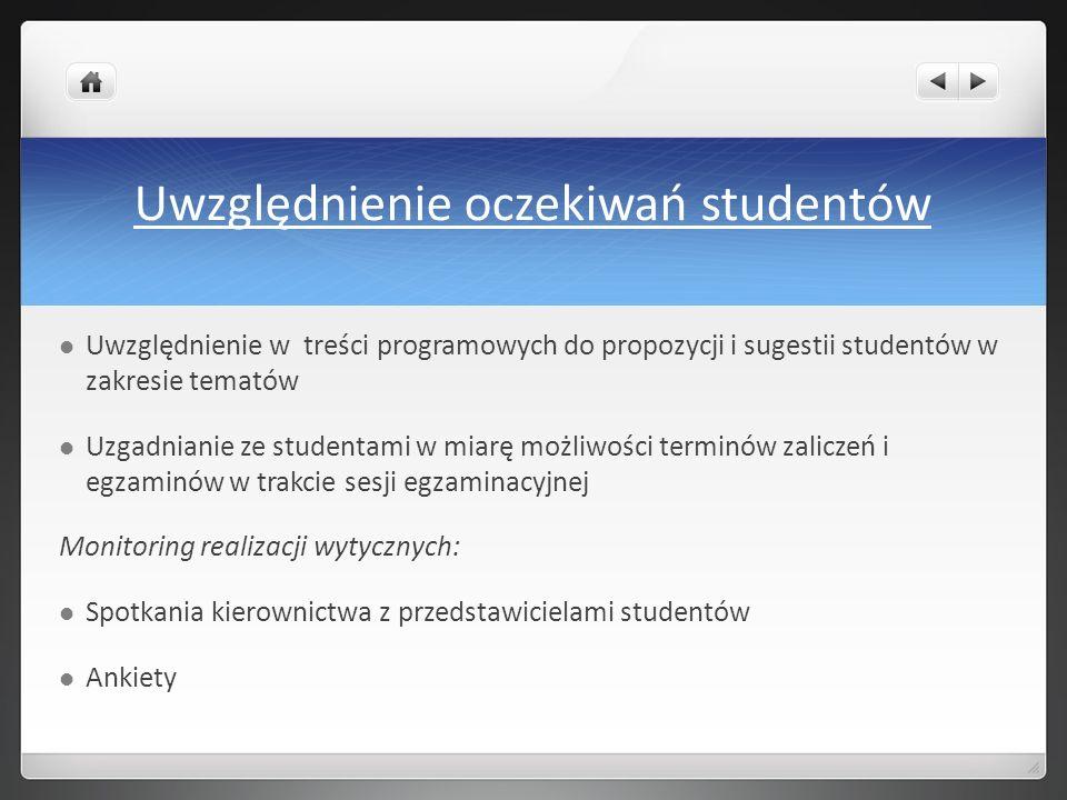 Uwzględnienie oczekiwań studentów