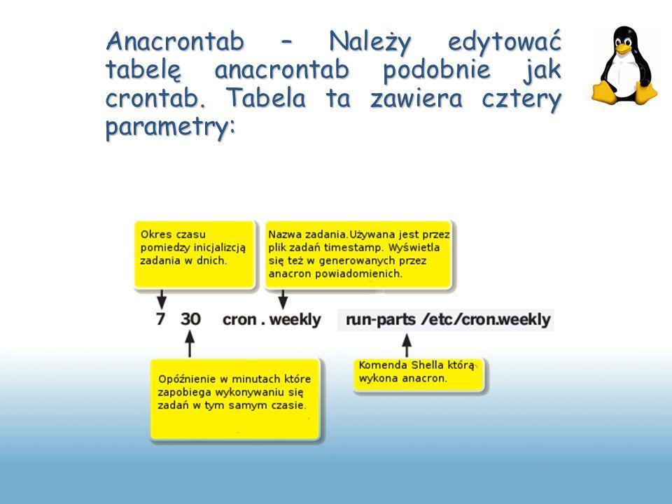 Anacrontab – Należy edytować tabelę anacrontab podobnie jak crontab