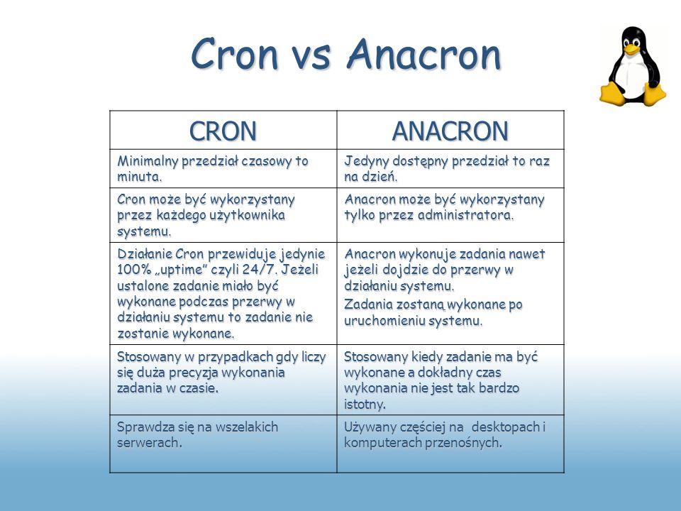 Cron vs Anacron CRON ANACRON Minimalny przedział czasowy to minuta.