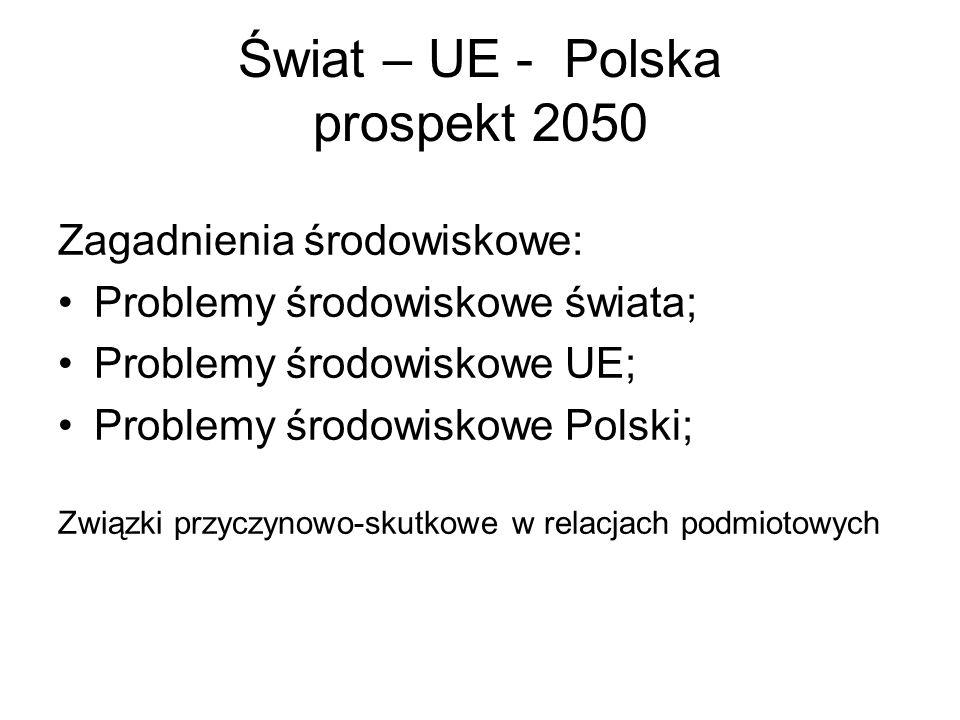Świat – UE - Polska prospekt 2050